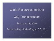 World Resources Institute CO Transportation