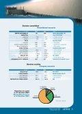 Rapport Annuel 2001 - Affine - Page 7