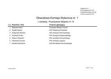 Składy Obwodowych Komisji Wyborczych. - Toruń