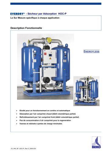 HOC-P - BEKO TECHNOLOGIES GmbH