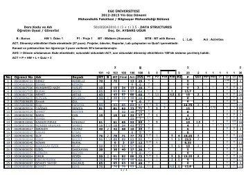 Final Sınavı Sonuçları ve Ortalamalar - Dr. Aybars UĞUR - Ege ...