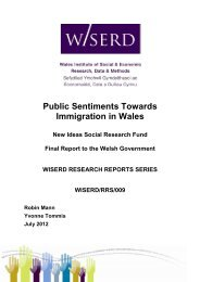 Public Sentiments Towards Immigration in Wales - Wiserd