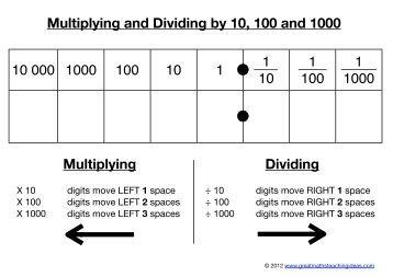 common worksheets multiply decimals by 10 and 100 worksheet preschool and kindergarten. Black Bedroom Furniture Sets. Home Design Ideas