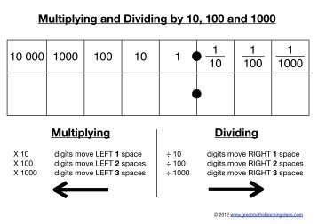 Multiplying By 10 100 And 1000 Worksheets Pdf - times tables ...