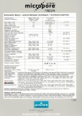 Page 1 Winter Micropore Nappa Page 2 Page 3 10310 FR 10311 FF ... - Page 6