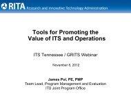 ITS-TN and GRITS Webinar - Pol.pdf - Wiki Home