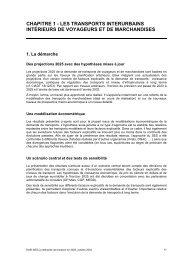 Demande de transport 2025 - Transports en Aquitaine