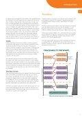 - Quality Control Serum - Page 6