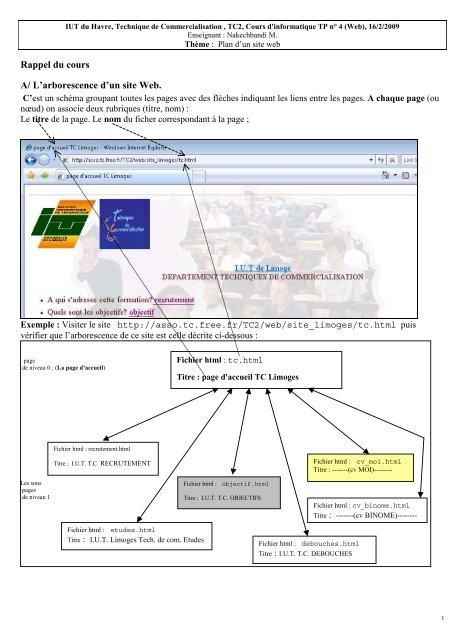 Rappel Du Cours A L Arborescence D Un Site Web Free
