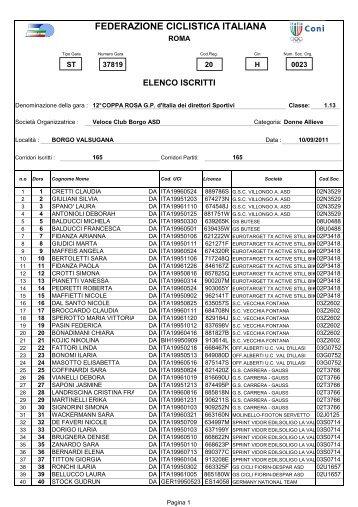 Elenco Iscritti Coppa Rosa - ItaliaCiclismo .net