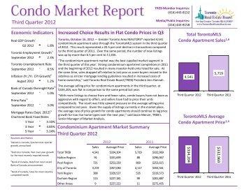 Condo Market Report, Third Quarter 2012 - Toronto Real Estate Board