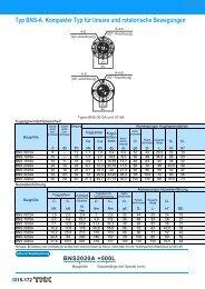 Typ BNS-A Kompakter Typ für lineare und rotatorische Bewegungen