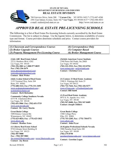APPROVED REAL ESTATE PRE-LICENSING SCHOOLS