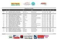 Rangliste Staffel - ALGE Timing Tirol