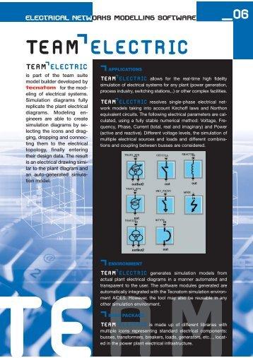 ELECTRICAL NETWORKS MODELLING SOFTWARE - Tecnatom
