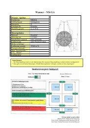 Wanner Typ N36 GA - 3.2.10