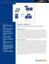 BlueArc® JetMirror™ - Moderntech.com.hk