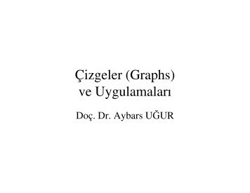 GRAPHS and GRAPH APPLICATIONS - Dr. Aybars UĞUR