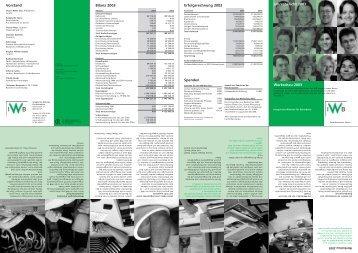 Werkschau 2003 - IWB Integriertes Wohnen für Behinderte