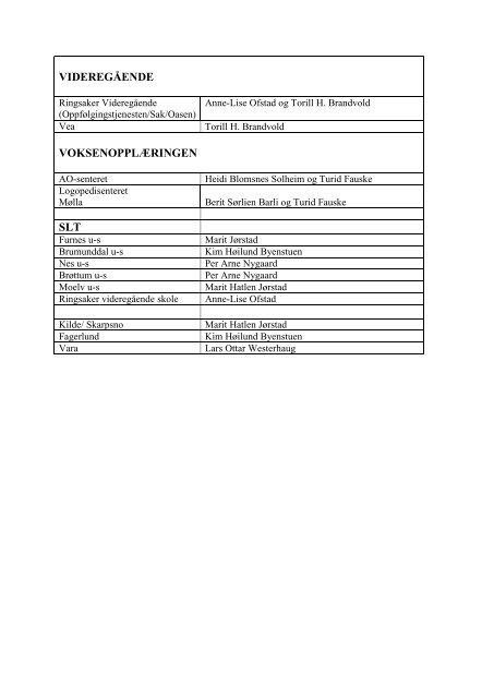 Kontaktpersoner 2012- 2013 - Ringsaker kommune