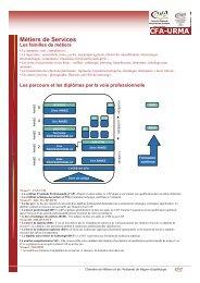 CAD FICHES METIERS MECANIQUE AUTO - la cmar