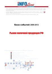1422 Kb - Исследования рынков