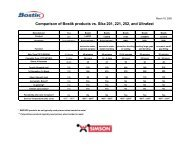 Comparison Chart of Bostik products vs. Sika 201, 221, 252, and ...