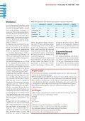 Indikationen und Kontraindikationen - Seite 4