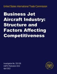 Business Jet Aircraft Industry - Equipment Leasing & Finance ...