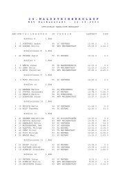Ergebnisse - Skiverband Oberfranken