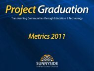 Metrics 2011 - Sunnyside Unified School District