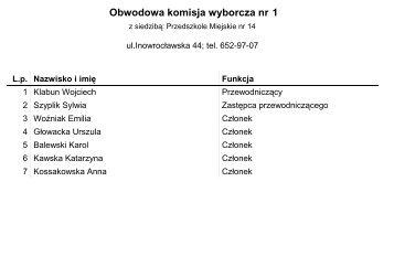 14.06.2010 - Składy Obwodowych Komisji Wyborczych, z ... - Toruń