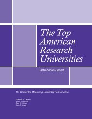 The Top American Research Universities--2010 - Jvlone.com
