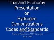 Thailand Economy Presentation on Hydrogen Demonstrations ...