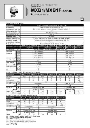 MXB1/MXB1F Series - CKDPneumatic.com