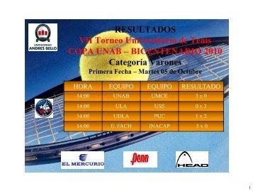 RESULTADOS VII Torneo Universitario de Tenis COPA UNAB