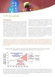 3. Pic du pétrole - Ateliers du territoire