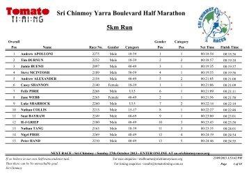 Results: 5km - Sri Chinmoy