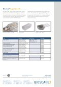 Bio. A.S.® Cage Type HD - Page 2