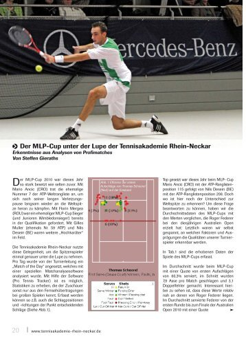 Der MLP-CUP 2010 unter der Lupe der - Tennisakademie Rhein ...