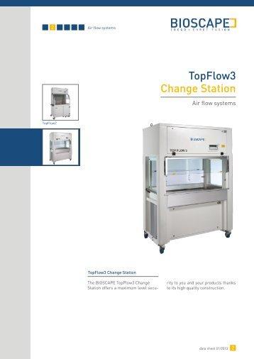 TopFlow3 Change Station