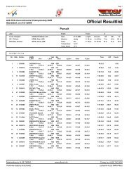 Official Resultlist - ALGE Timing Pflanzl