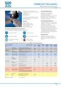 COMBICLICK® Fiberschleifer - Pferd - Page 3