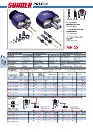 POLY drill - Suhner Automation Expert