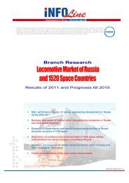 About Locomotive Market of Russia and 1520 space countries ...