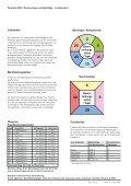 [ Preisliste 2012 ] Duschsysteme und Beschläge - Seite 6