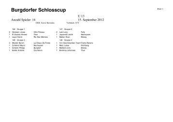 Gesamte Tabelle als PDF - TTC Burgdorf