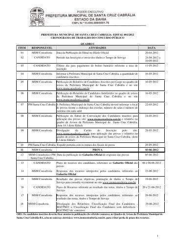Edital completo - retificado 09-05-2012 - MSM Consultoria