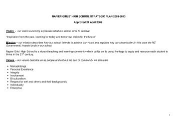 HIGH SCHOOL STRATEGIC PLAN 2009-2013 Approved 21 April ...