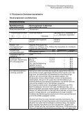 Modulhandbuch_Winf_WS 12_13.pdf - Fachbereich ... - Seite 6